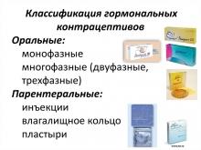 Что представляет собой оральная контрацепция и ее преимущества