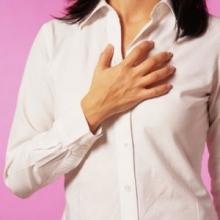 Изжога - причины, симптомы и лечение народными средствами