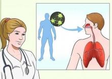 Ветряная оспа: возбудитель, пути передачи, симптомы заболевания, лечения