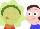 Халитоз это: описание, симптомы, причины возникновения и лечение