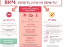Народные методы лечения ВИЧ и СПИД