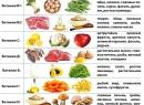 Лечебная диета при острых инфекционных заболеваниях