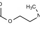 Ацетилхолин - это медиатор нервного возбуждения. Ацетилхолин: особенности, препараты, свойства