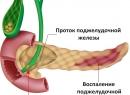 Панкреатит - Лечение народными методами
