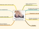 Диабетическая стопа - симптомы, основные формы, стадии патологического процесса, принципы диагностики, лечения