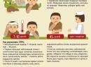 Мышиная лихорадка - симптомы, течение болезни и лечение взрослых и детей