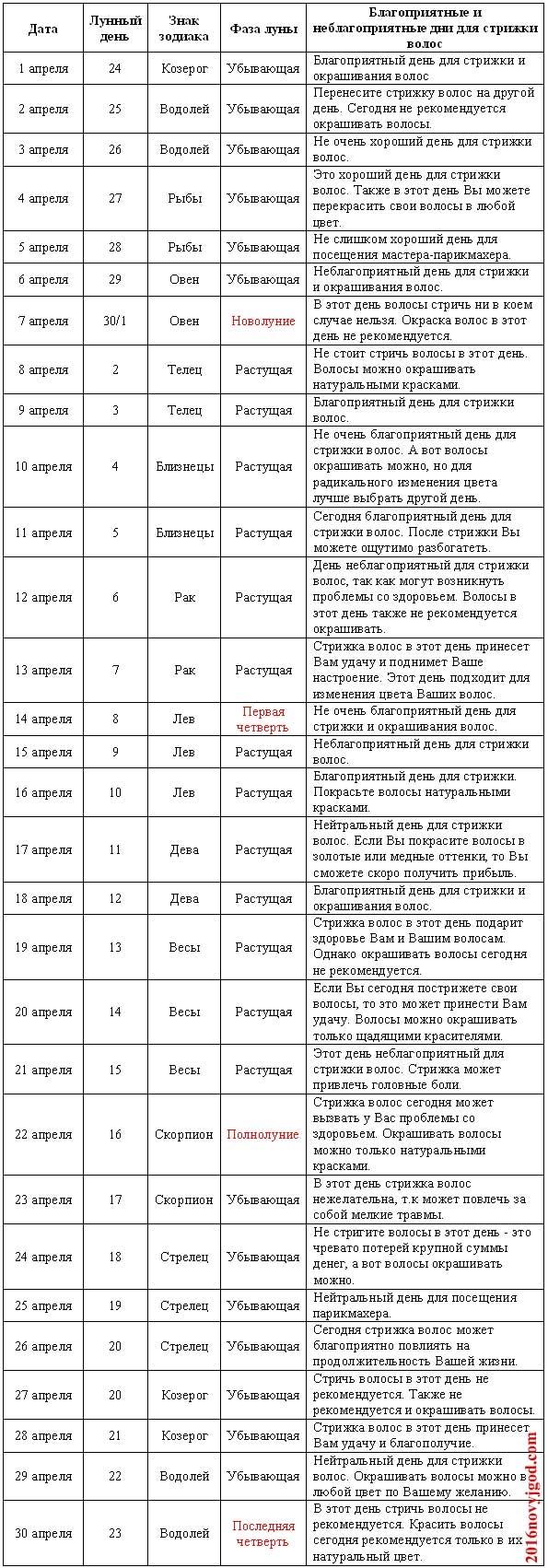 Водный стадион санкт-петербург , цены в рублях помада м.
